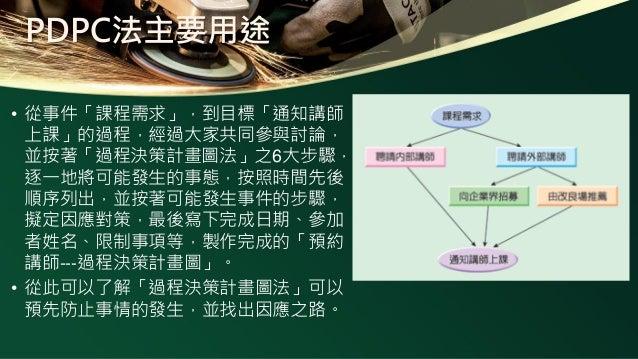 PDPC法主要用途