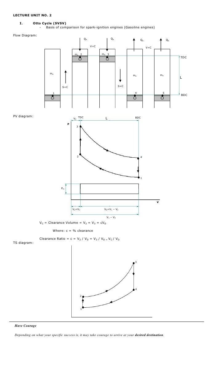 2 I. Otto Cycle (SVSV) - Basis of comparison ...