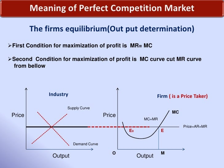 perfect competitive market In economics, perfect competition is a type of market form in which there are many companies that sell the same product or service and no one has enough market power to be able to set prices on the product or service without losing business as the conditions for perfect competition are strict, there are only a few markets that are considered.