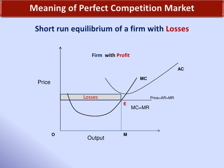 perfect competitive market A perfectly competitive market or industry contains a large this is due partly to the fact that perfect competition is an idealized market structure that does not.