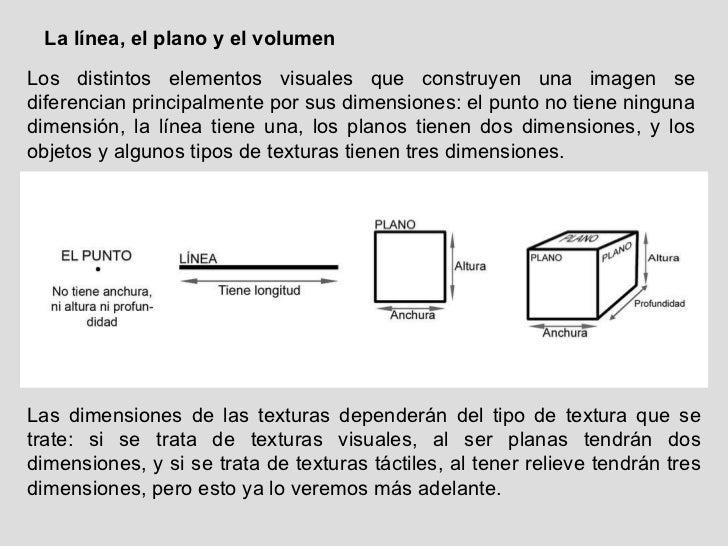 Los elementos bsicos del lenguaje plstico