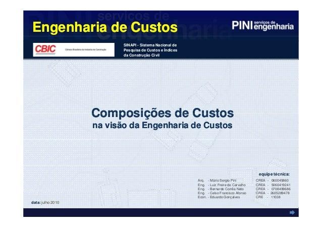 Engenharia de Custos  SINAPI - Sistema Nacional de  Pesquisa de Custos e Índices  da Construção Civil  Composições de Cust...