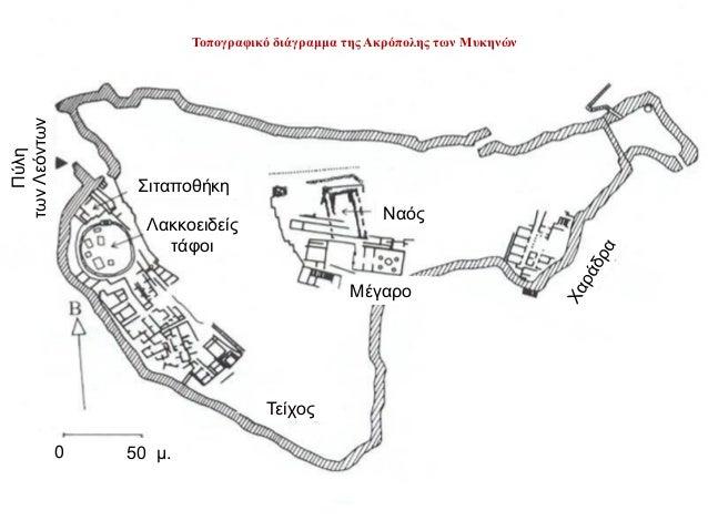 Λακκοειδείς τάφοι  Τείχος  Τοπογραφικό διάγραμμα της Ακρόπολης των Μυκηνών  Σιταποθήκη  Ναός  Μέγαρο  Πύλη των Λεόντων  50...