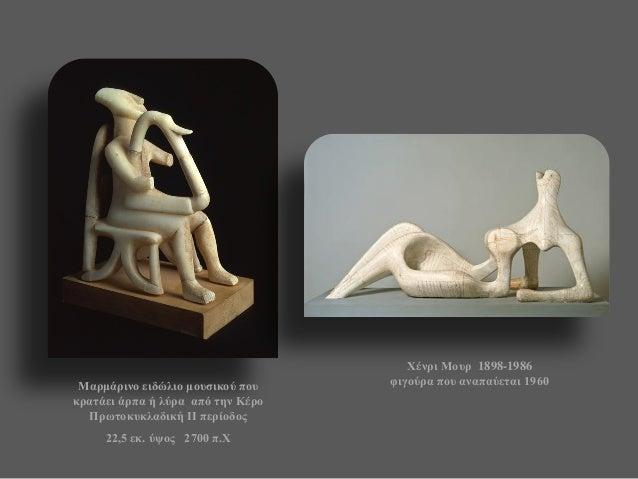 Μαρμάρινο ειδώλιο μουσικού που κρατάει άρπα ή λύρα από την Κέρο Πρωτοκυκλαδική ΙΙ περίοδος  22,5 εκ. ύψος 2700 π.Χ  Χένρι ...