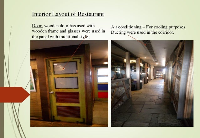A Case Study Report At Restaurant