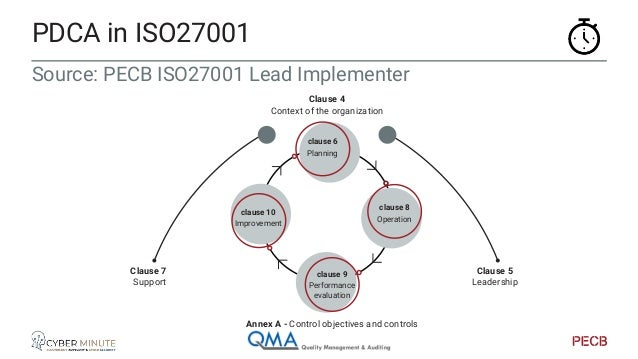 Extension to ISO27001 (ISMS) • Information security Management system • + Extension to privacy • + interpretation for GDPR...