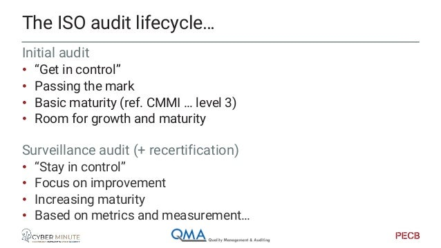 Starts long before the external audit • To use the audit techniques during initial • Pre-stage audit • Internal audit need...