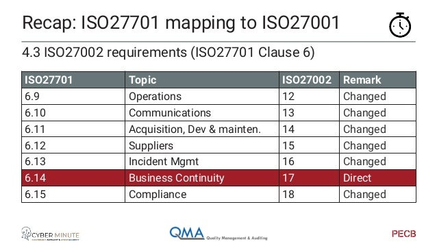 The implementer view of ISO27701 Quick tour: special attention
