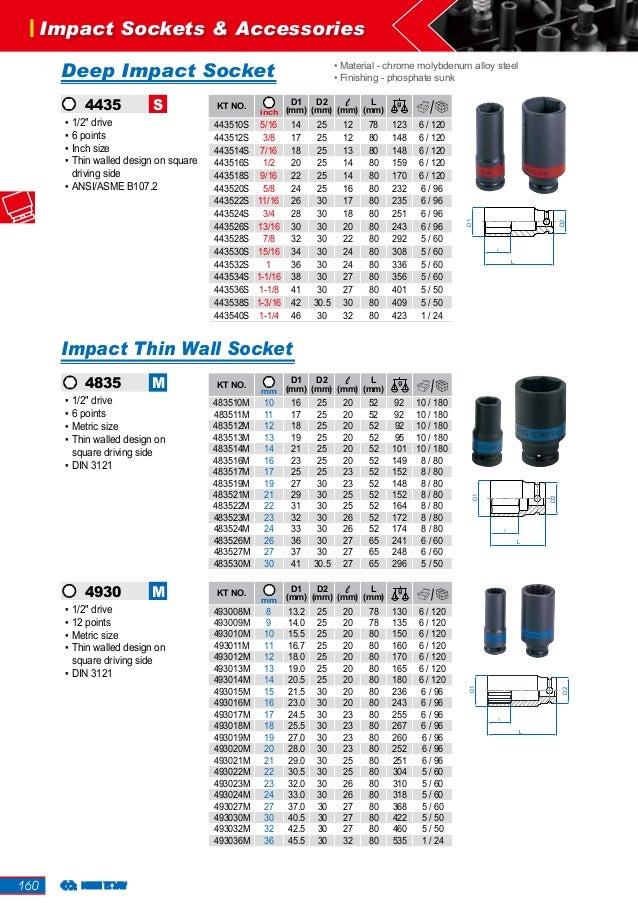 1//2-inch Black king tony 443536M 6 Point Drive Deep Impact Socket 36 mm
