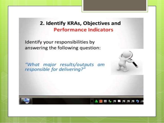 Relevant Employees Job Ratee's Objective  Unit Objective Organization Objective