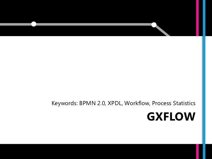 GeneXus X Evolution 2 (parte1)