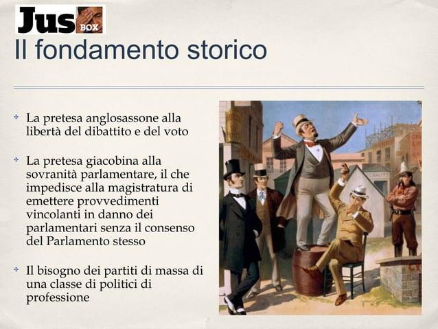 Il fondamento storico ✤  La pretesa anglosassone alla libertà del dibattito e del voto  ✤  La pretesa giacobina alla sovra...