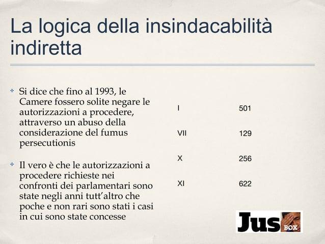 La logica della insindacabilità indiretta ✤  ✤  Si dice che fino al 1993, le Camere fossero solite negare le autorizzazion...