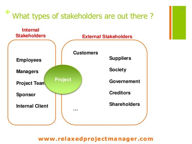 business management and different stakeholders Business interests, propose that even these stakeholders who find themselves in  the same stakeholder group have unequal  importance of different stakeholders  in different  shareholders/owners, employees, managers, the board of.