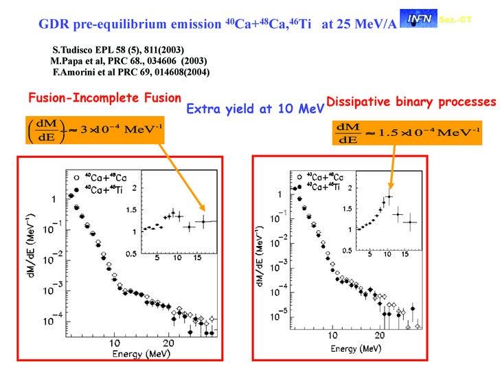 Sez.-CT  GDR pre-equilibrium emission 40Ca+48Ca,46Ti at 25 MeV/A    S.Tudisco EPL 58 (5), 811(2003)    M.Papa et al, PRC 6...