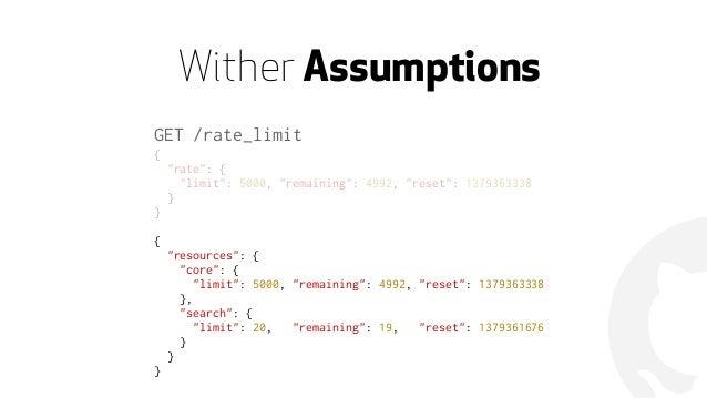 API Design at GitHub