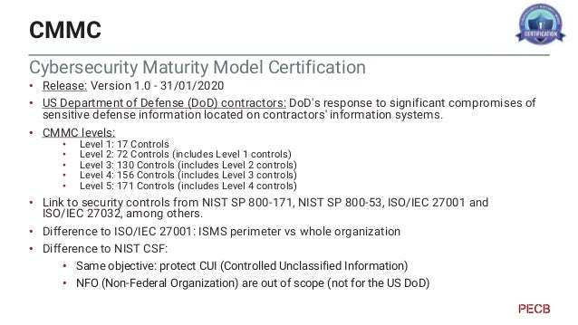 Guidelines for Cybersecurity • Version: • Current: 2012 • Revision ongoing (10/2022) • Change of perimeter: Cybersecurity ...