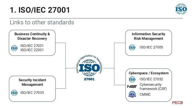 ISO/IEC 27001 Security framework 1. Define and establish 1.1 Context establishment 1.2 Leadership and roles 1.4 Security R...