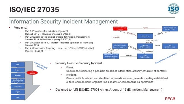 Business Continuity Management (BCM) & ITC Service Continuity (ITSCM) • Version: • ISO/IEC 22301 – Current: 2019 (minor up...