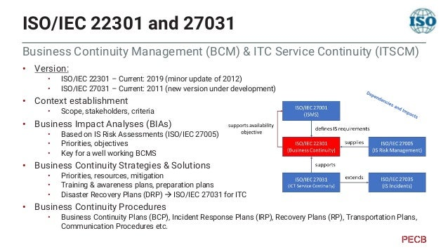 • NIST CSF – Cybersecurity Framework • CMMC – Cybersecurity Maturity Model Certification • ISO/IEC 27032 – Guidelines for ...