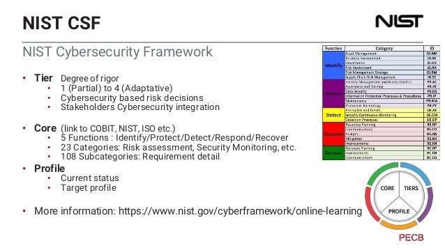 Cybersecurity Maturity Model Certification • Release: Version 1.0 - 31/01/2020 • US Department of Defense (DoD) contractor...