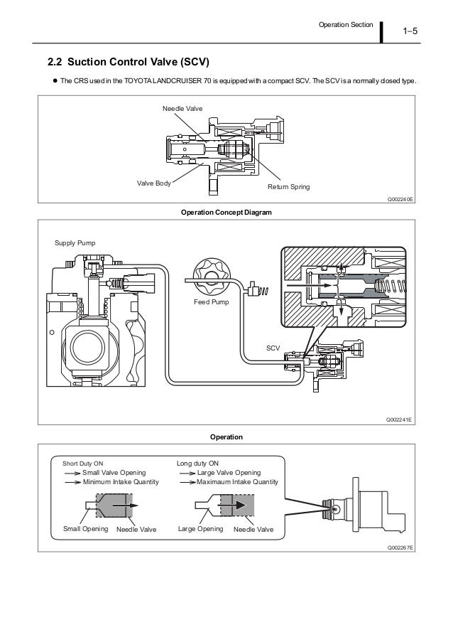 toyota 1 8 diagram manual de toyota  1   manual de toyota  1