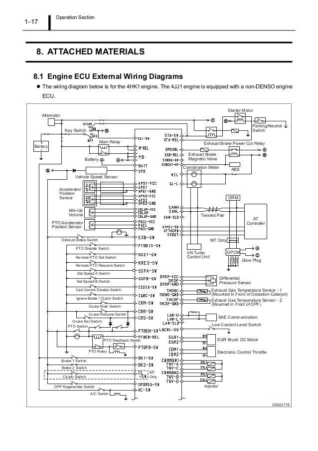 isuzu 4hk1 wiring diagram  center wiring diagram year