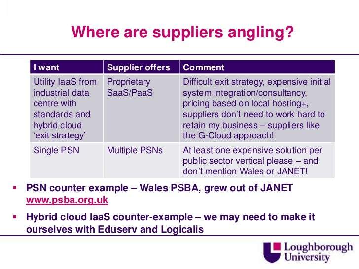 Where are suppliers angling?<br />PSN counter example – Wales PSBA, grew out of JANETwww.psba.org.uk<br />Hybrid cloud Iaa...