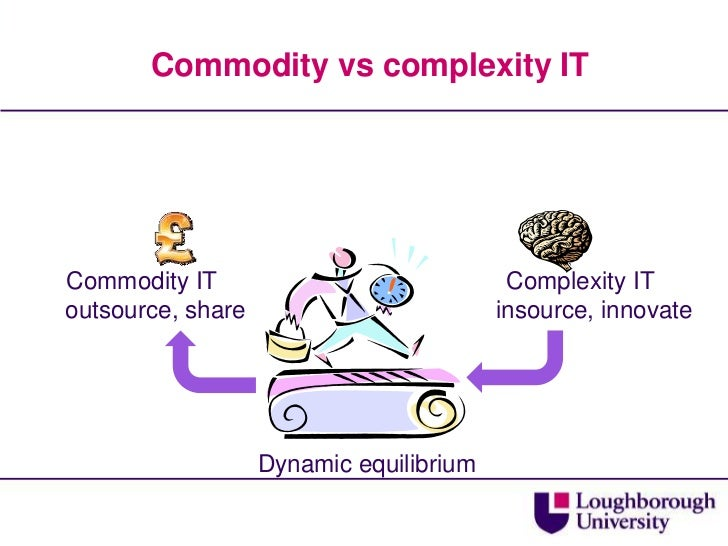 Commodity vs complexity IT<br />Complexity ITinsource, innovate<br />Commodity IToutsource, share<br />Dynamic equilibrium...