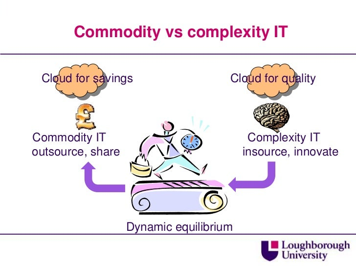 Commodity vs complexity IT<br />Cloud for quality<br />Cloud for savings<br />Complexity ITinsource, innovate<br />Commodi...