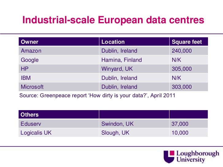 Industrial-scale European data centres<br />Source: Greenpeace report 'How dirty is your data?', April 2011<br />