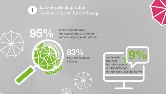 La digitalisation de l'assurance vie au Luxembourg Slide 3