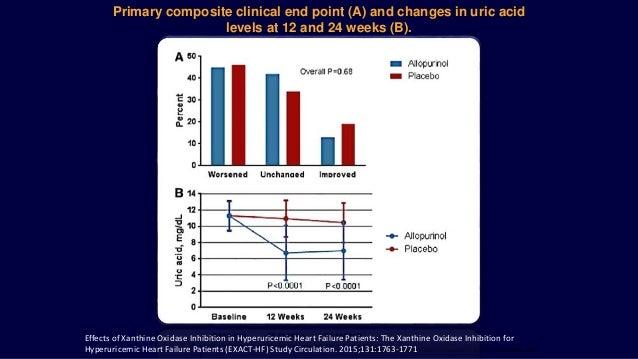 tratamiento naturista para bajar el acido urico dieta semanal para bajar el acido urico pastillas para bajar acido urico