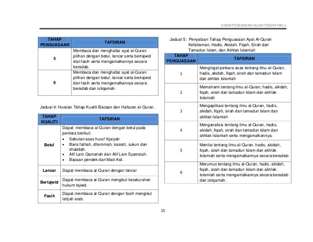005 Dskp Kssm Pendidikan Islam Tingkatan 3