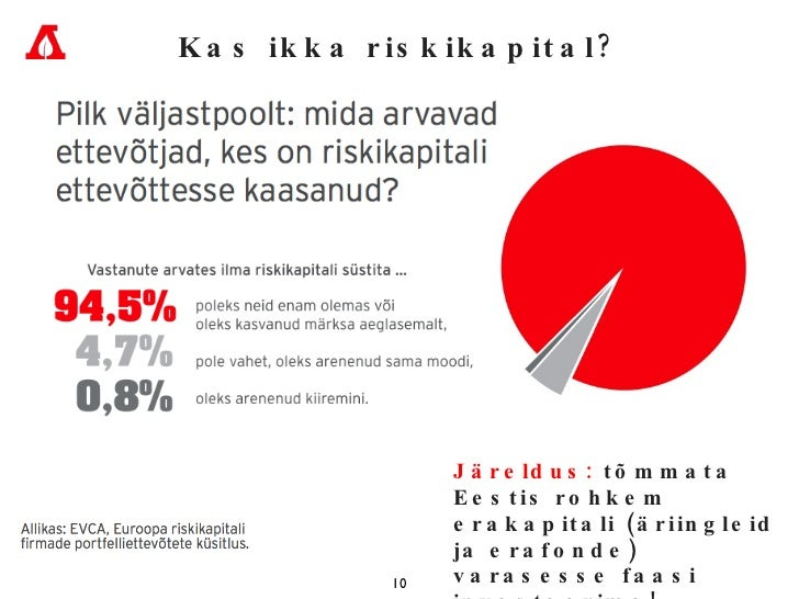 Kas ikka riskikapital ? Järeldus:  tõmmata Eestis rohkem erakapitali (äriingleid ja erafonde) varasesse faasi investeerima!