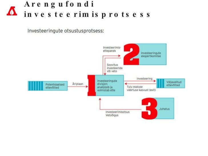 Arengufondi investeerimisprotsess