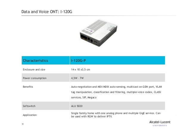 alcatel lucent i-040g-p инструкция