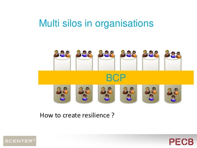 How to create resilience ? Multi organisations in networks BCP BCP BCP BCP BCP BCP