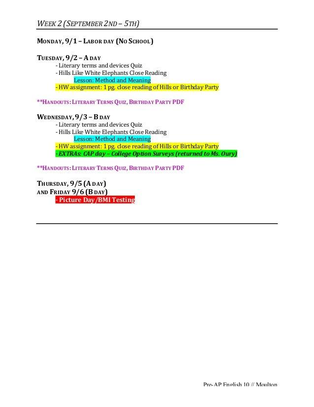 essay technology influence regarding