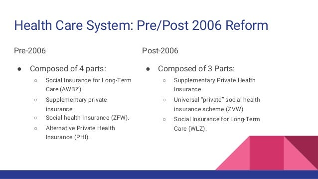 An Anlysis of Health Insurance in the Netherlands