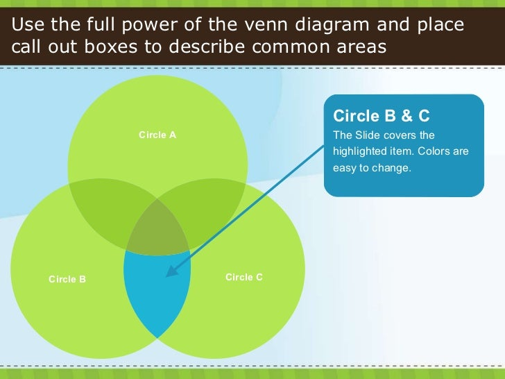 006 Powerpoint Tastic Template Venn Diagram Intersections
