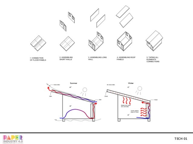 Paper and Cardboard as a building material. Tech 01