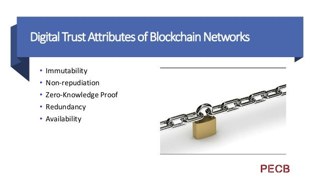 NovelUsesfor Blockchains • Provenance – Right to Physical and Digital Assets • Supply Chain – Transactions within a Source...