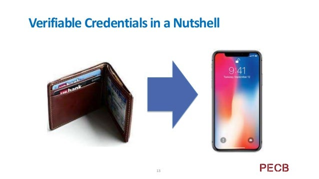 The Verifiable Credential Trust Triangle
