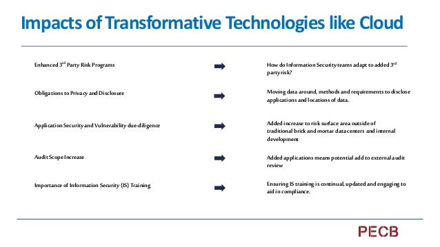 Other Transformative Technologies
