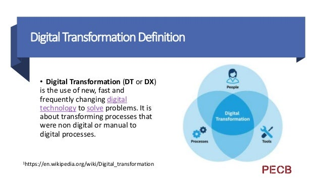 Digital Transformation Digital Transformation can affect the individual, an organization, a process, or larger constructs ...