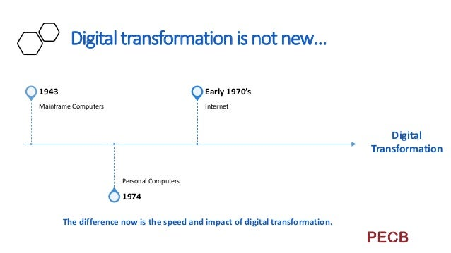 Challenges with Digital Transformation Rapid Change Rapid Adoption • Insufficient Due Diligence • Integration Issues • Por...
