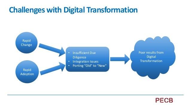 ExamplesofhowDigital Transformationcan providevalue