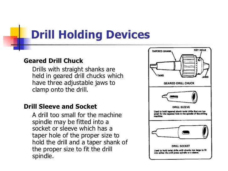 drill sleeve 007 drilling
