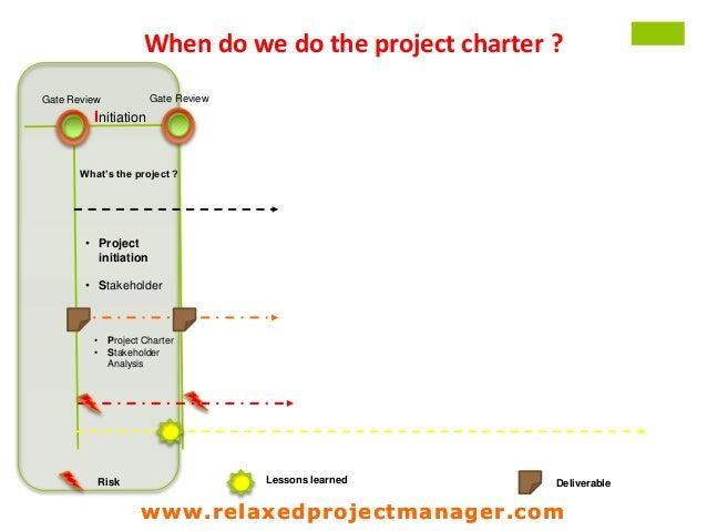 Project charter v2 Slide 2